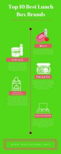 Infographic: Best Lunch Box Brands