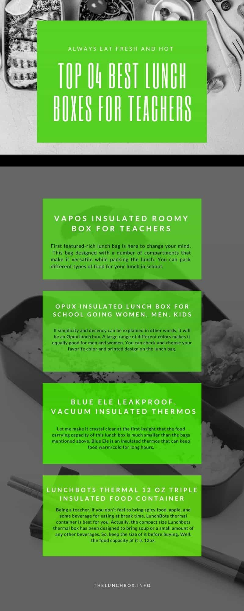 Infographic: Best Lunch Boxes for Teachers